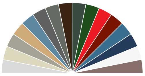 Цветовая диаграмма